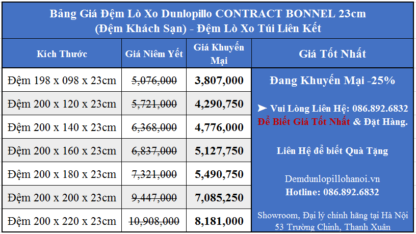 bang gia dem lo xo dunlopillo contract 23cm